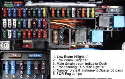 v.l fuse box layout.JPG